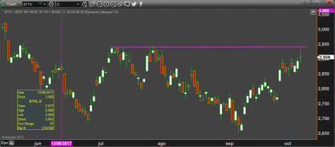 US T 10 Years 9-10